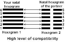 01-02-high-level-of-compatibility