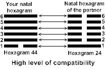 44-24-high-level-of-compatibility